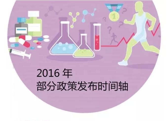 【盘点2016】医药产业关键词:创新与规范(附政策发布时间轴)