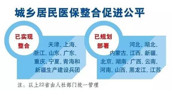 【两会特别报道】 厉害了!中国医保