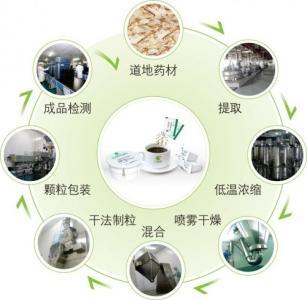坚持最严谨的标准 推动中药配方颗粒产业规范健康发展